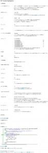 WP SyntaxHighlighterの設定画面